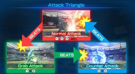 attacktriangle
